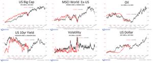 151105 nautilus reserach   2015 vs 1998 col