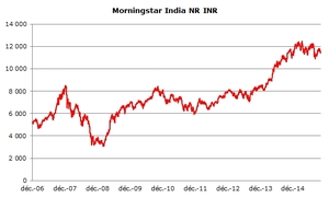 Morningstar india nr localcurrency col