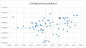 Comparativa fondos sicav3 col