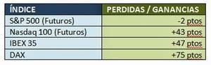 Resultados acci%c3%b3n de gracias col
