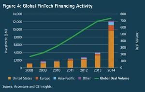 Fintech crecimiento inversi%c3%b3n col