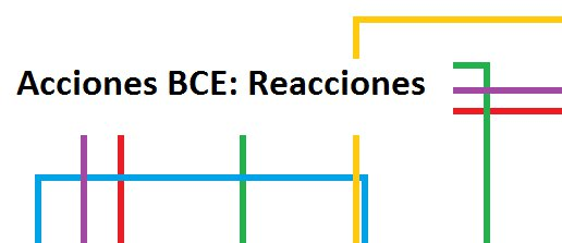 Acciones BCE: Reacciones de las gestoras