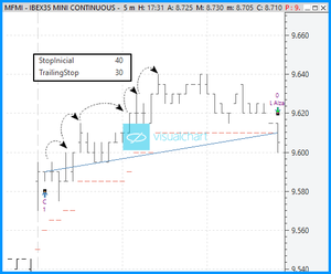 Ibex trading col