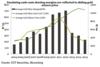 Coste produccion oro thumb