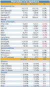 Mercados esperando nomina adp thumb