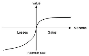 Prospect theory col