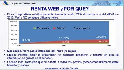 Renta web foro