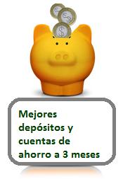 Mejores depósitos y cuentas de ahorro a 3 meses marzo 2016