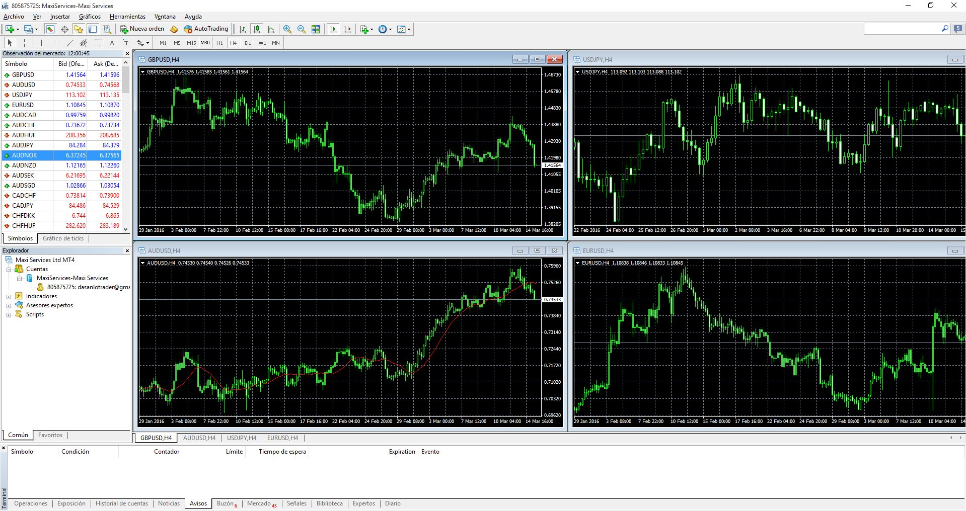 metatrader umarkets
