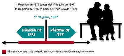 C%c3%b3mo lograr una pensi%c3%b3n de hasta 50 mil pesos en el imss foro