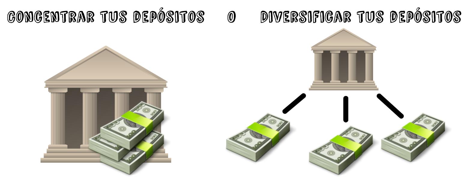 ¿Qué es mejor, invertir todos tus ahorros en un depósito o diverficar?