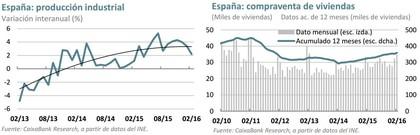 Economia espa%c3%b1ola foro