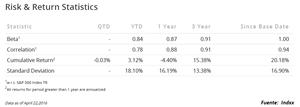 Risk   return statistics col