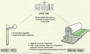 Politica monetaria bancos  centrales col