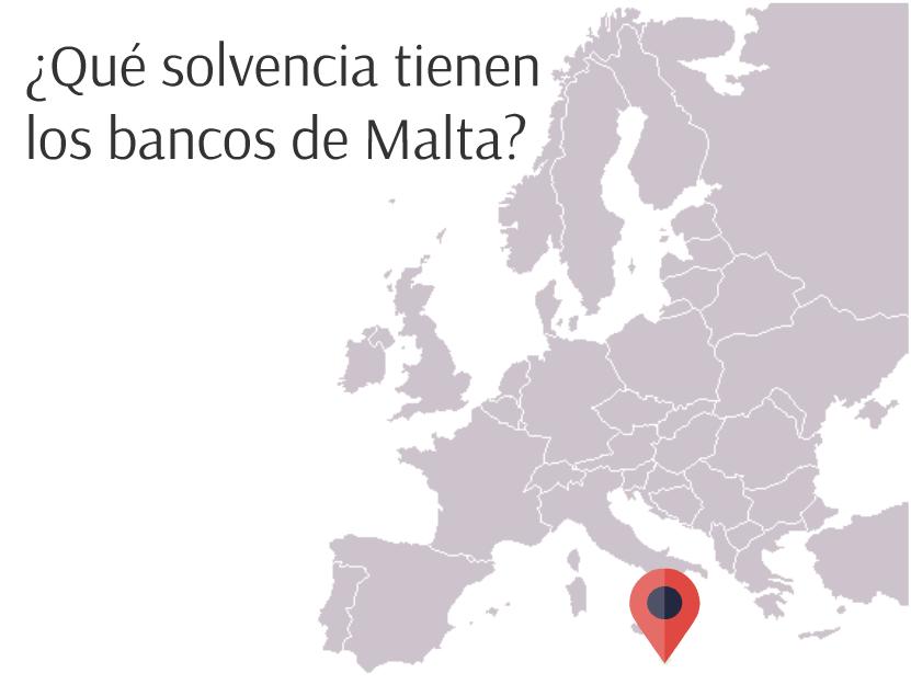 ¿Qué solvencia tienen los bancos de Malta?
