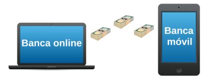 Banca online vs banca mo%cc%81vil foro