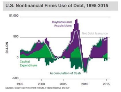 Evolucion recompra acciones compa%c3%b1ias no financieras foro