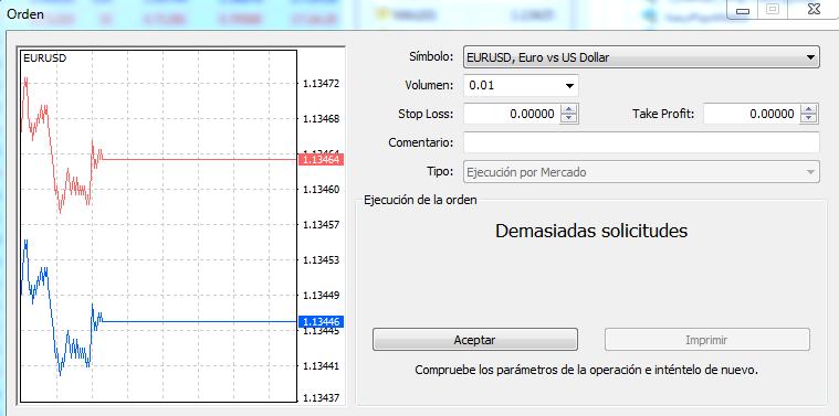 Forex broker 0.01 lot
