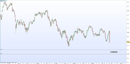 Eurostoxx enrique roca video semanal foro
