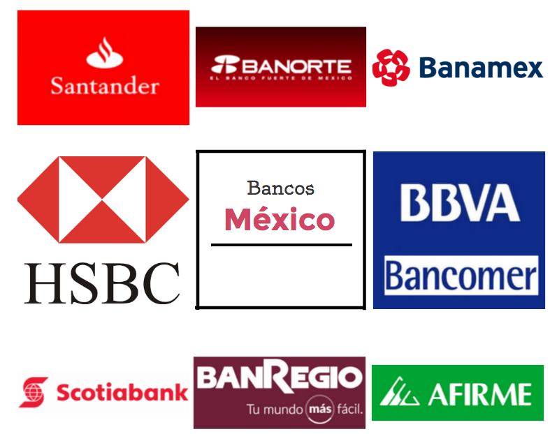 Horarios y sucursales banamex bancomer banorte for La caja sucursales horarios