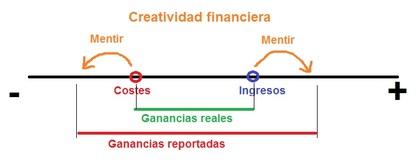 Creatividadfinanciera foro