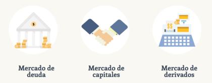 Mercado capitales deuda derivados foro