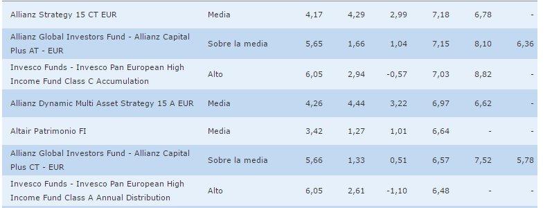 Prestamos Looking For Prestamos Prestamos Bankia Foro