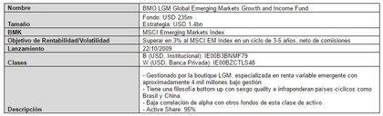 Bmo lgm global emerging markets growth income datos foro