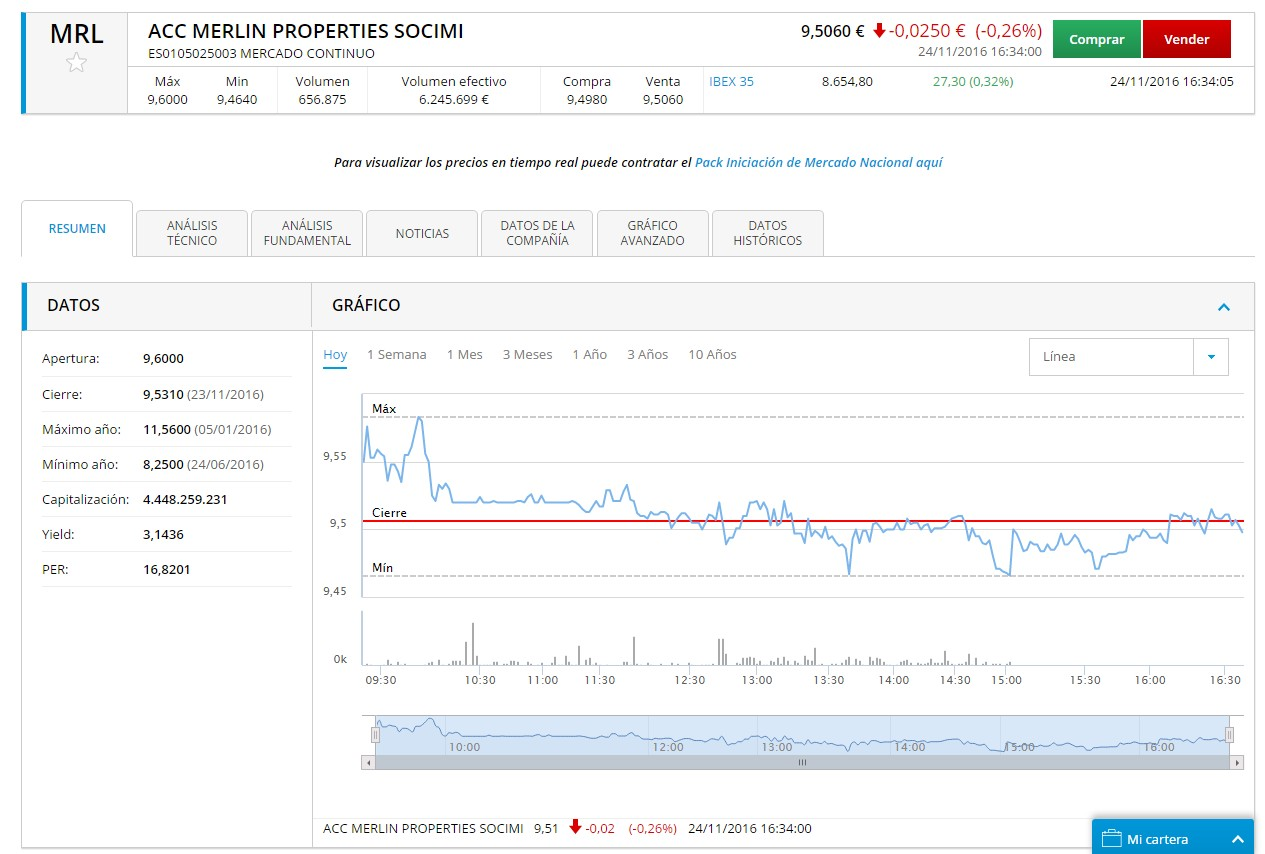 Caixabank Resumen