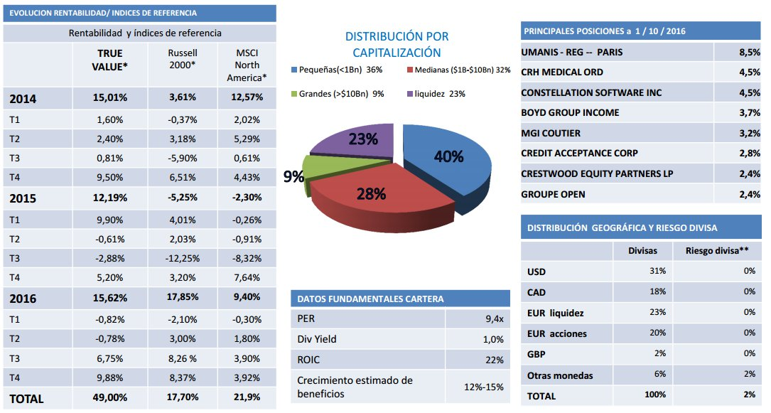 Informe True Value