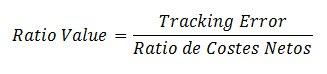 Ratio Value
