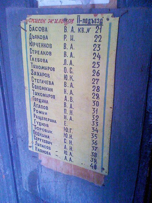 Список жильцов