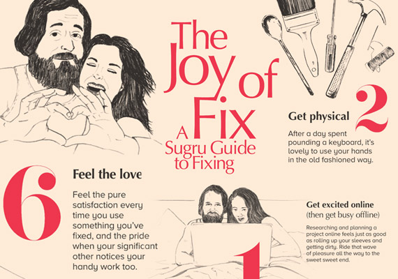 Joy of sex illustrations online