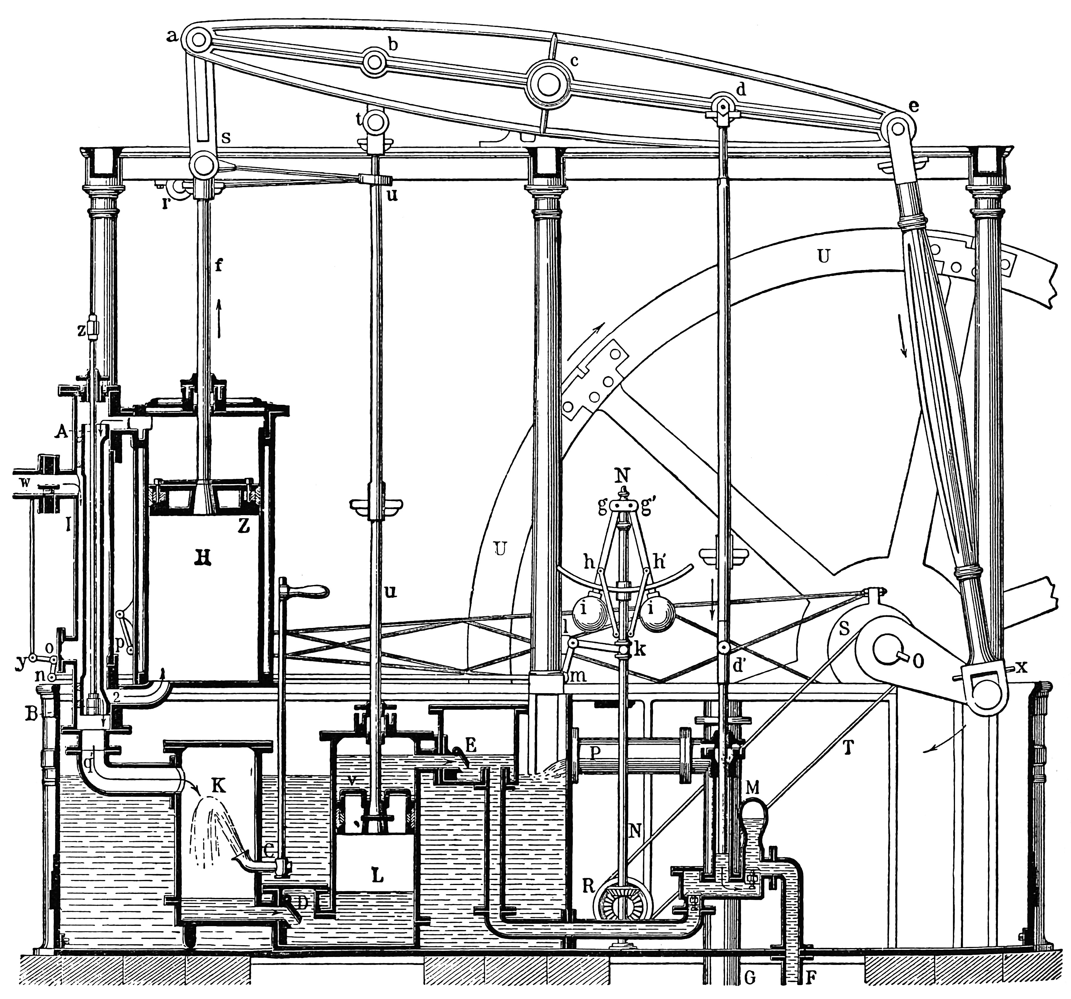 James Watt Steam Engine, illustration from the fourth edition of Meyers Konversations-Lexikon from 1885-1890, now in the Public Domain.