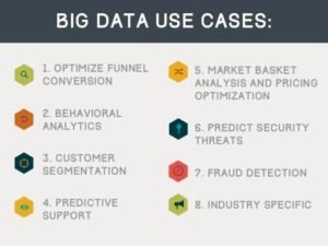 big-data-use-cases-3-638