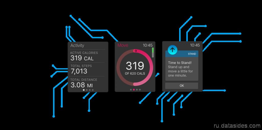 Apple Watch использует машинное обучение в приложениях для занятий спортом