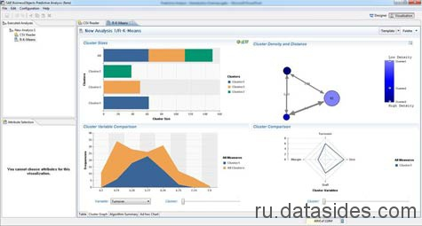 SAP BusinessObjects Predictive Analytics