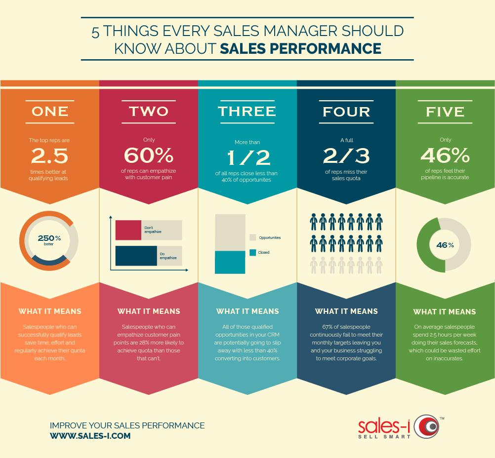Free infographics training