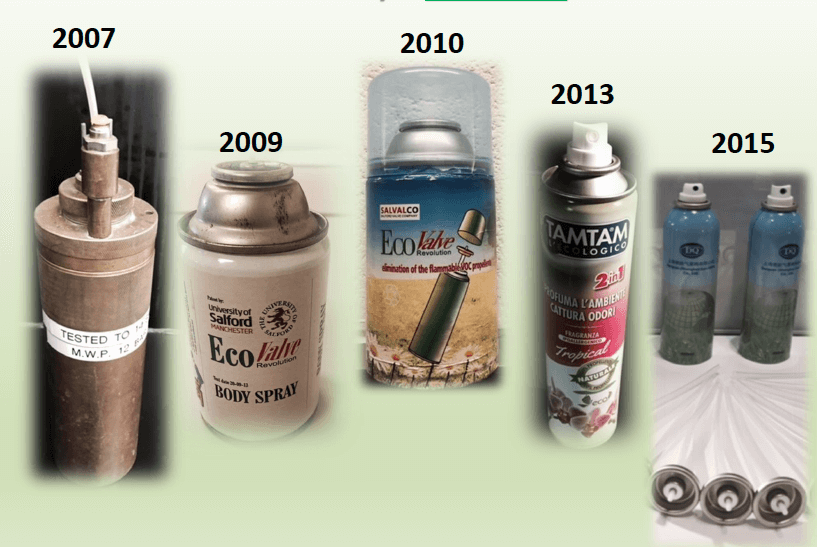 "Innovation Ecosystem: ""The Evolution of Salvalco Eco-Valve"""