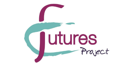Futures 440X220
