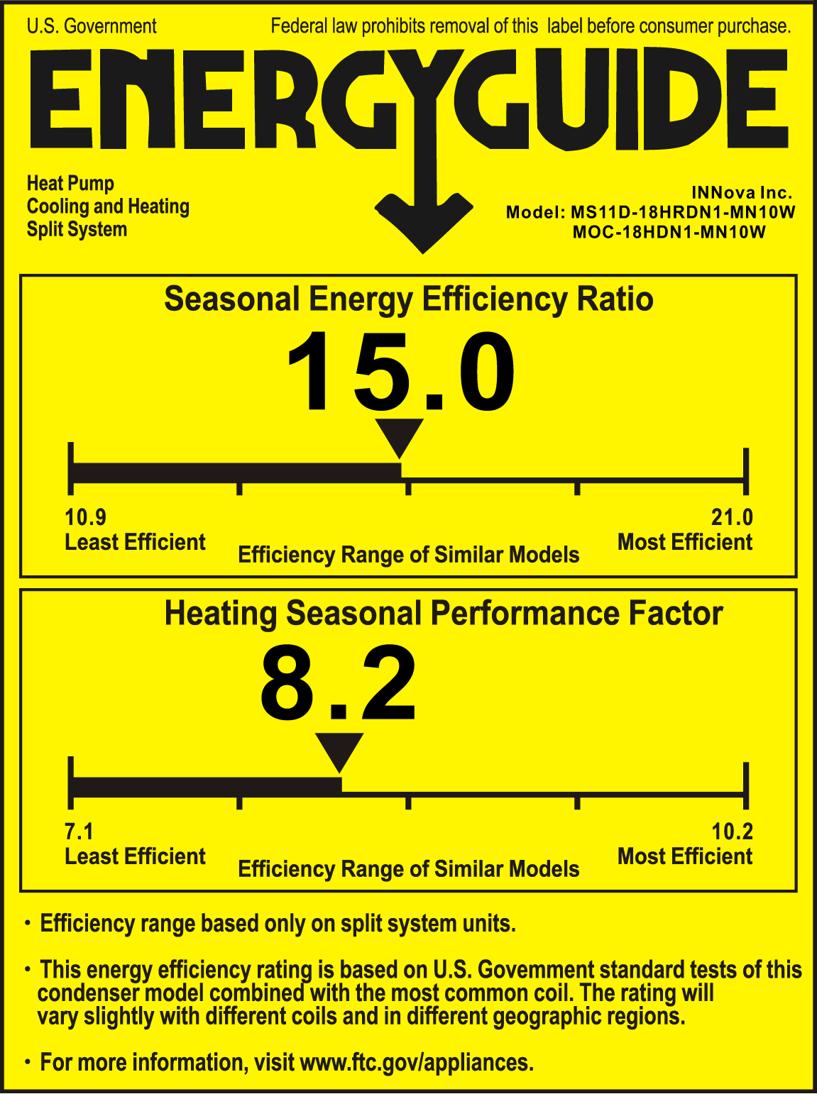 How do i know if i have an a c or a heat pump george brazil for Energy efficiency facts