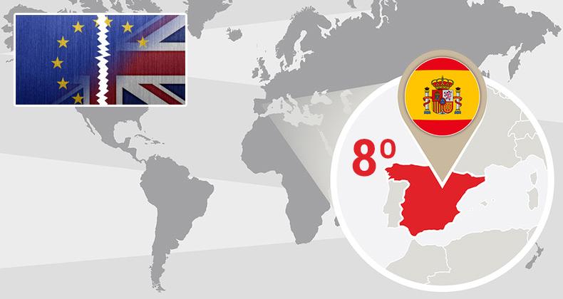 brexit-espana-exposicion-riesgo