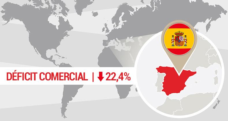 espana-redujo-deficit-comercial-224-2016-marco-record-historico-exportaciones