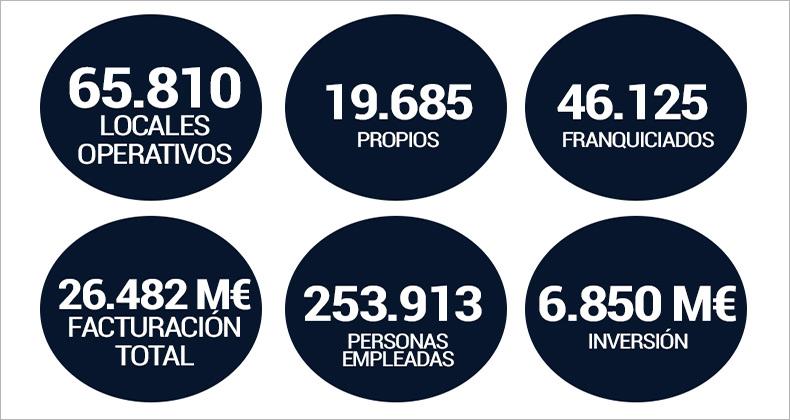 franquicias-espana-modelo-franchseeker