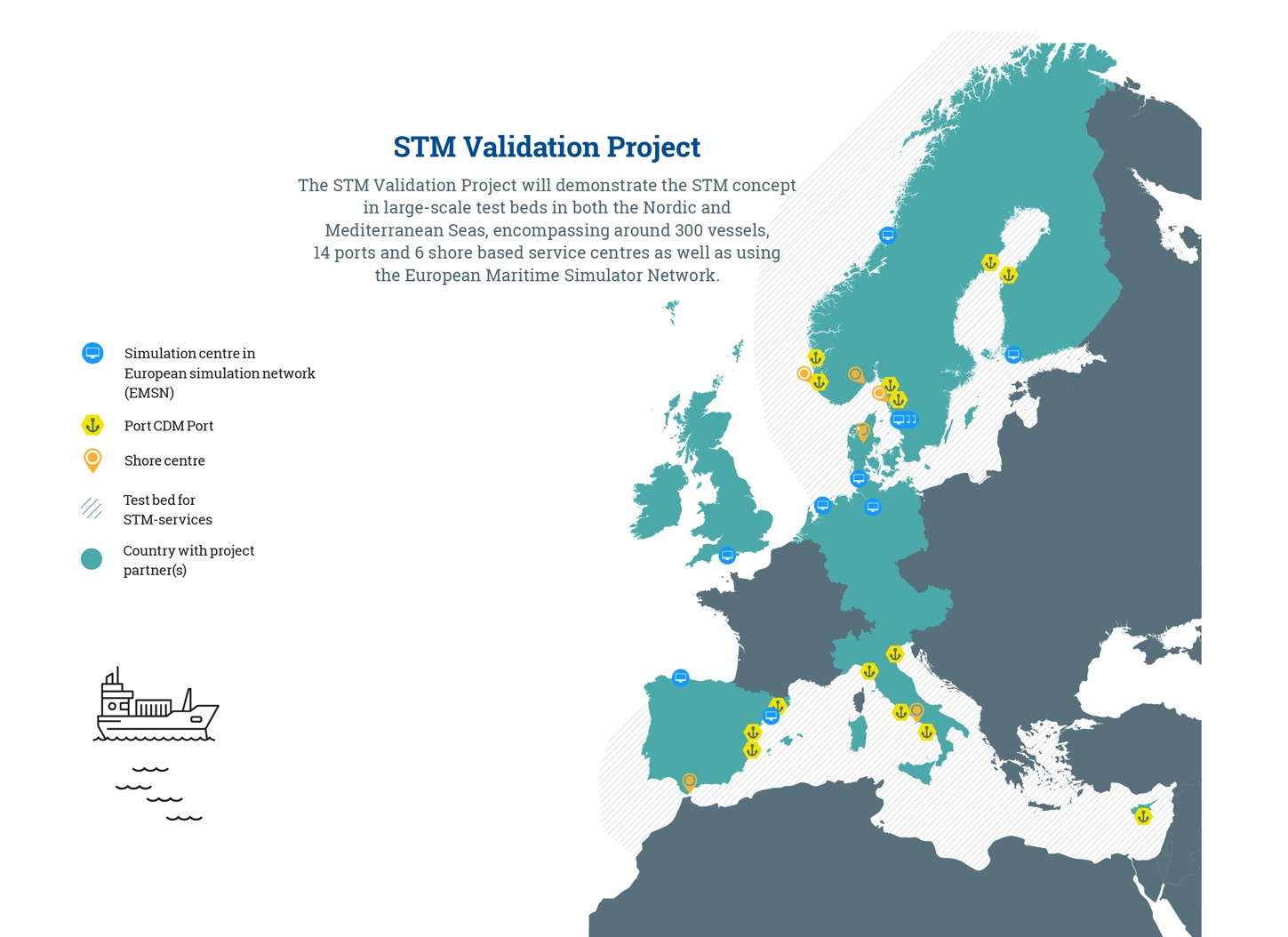 STM validation project map