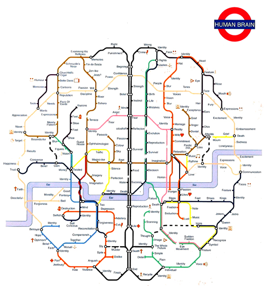 Ideas For Graphic Design Projects city guide by suellen lopes oliveira via behance graphic design London Underground Map Of The Human Brain A Project I Did At Uni