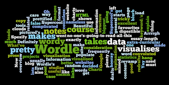 Visualisation of this blog post made using wordle.net