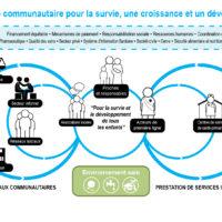 Unicef_framework_FR-2