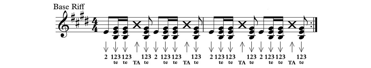 Tasty Country Blues Harmonica Vamping Licks - Tomlin Harmonica Lessons