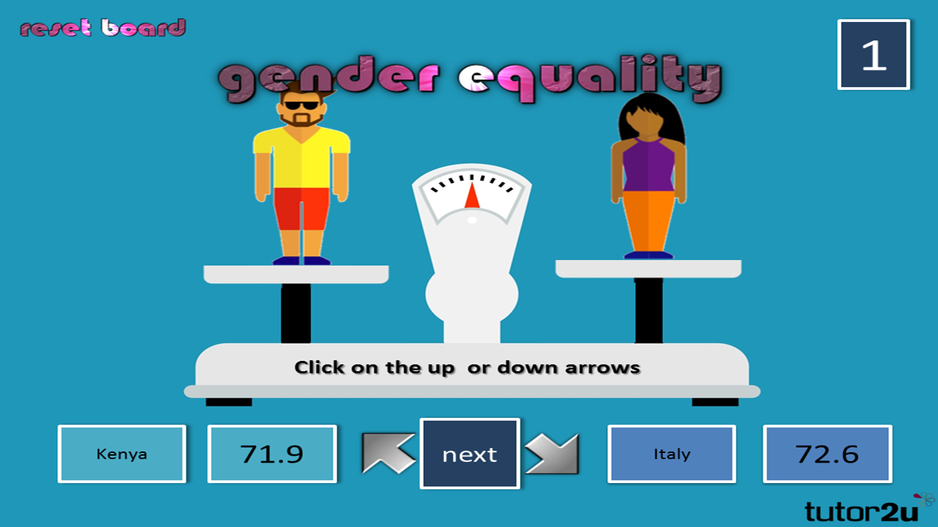 How to Promote Gender Equality in the Classroom How to Promote Gender Equality in the Classroom new picture